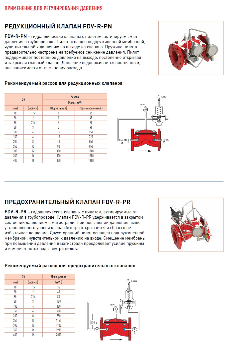 fdv-r raphael 5.jpg